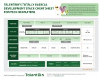 talentbin cheat sheet