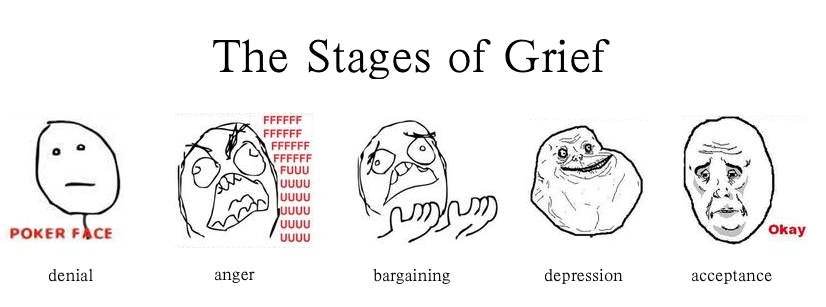 The 5 Stages of Recruiter Grief | Recruiting In 3D
